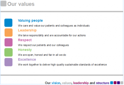 bedford-core-values-image.png